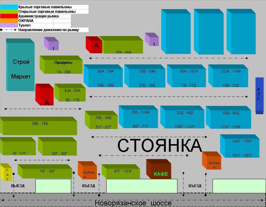 Схема рынка.